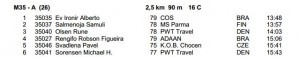 Rune resultat sprint